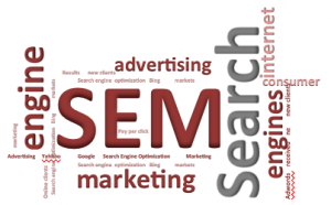 SEO, SEM, Social Media Marketing